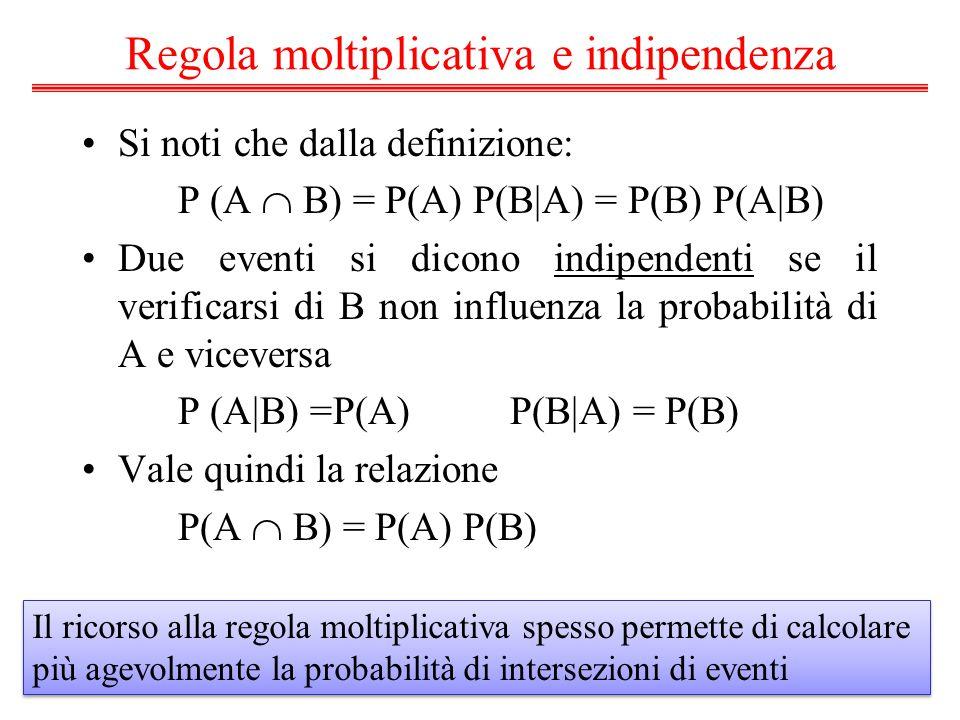 Regola moltiplicativa e indipendenza Si noti che dalla definizione: P (A  B) = P(A) P(B|A) = P(B) P(A|B) Due eventi si dicono indipendenti se il veri