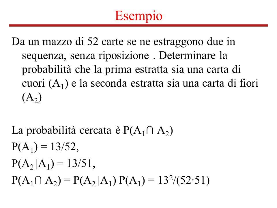 Indipendenza Quando vale la relazione P(A  B) = P(A) P(B) si dice che gli eventi A e B sono indipendenti.