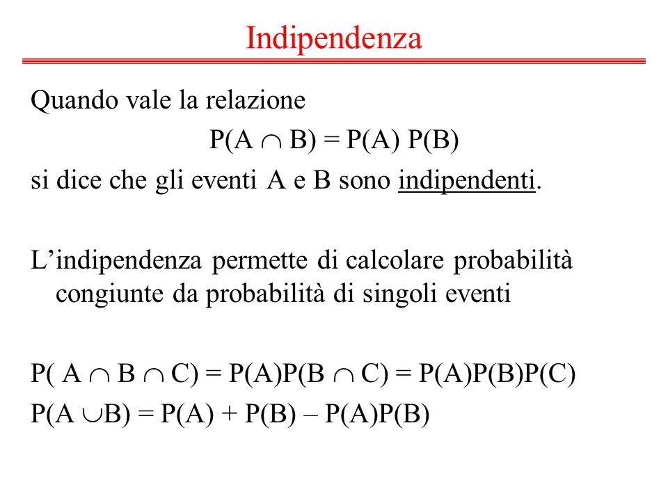 Esempio Lancio di una moneta due volte:  = {(T,T), (T,C), (C,T), (C,C)} Definiamo: A = {1° lancio T} = {(T,T), (T,C)} B = {2° lancio T} = {(T,T), (C,T)} da cui A  B = {(T,T)} P(A  B) = 1/4 = (1/2)(1/2) = P(A) P(B)