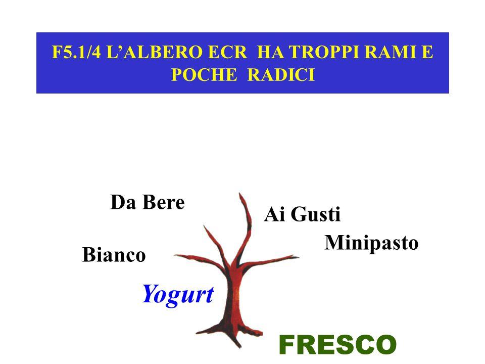 F5.1/4 L'ALBERO ECR HA TROPPI RAMI E POCHE RADICI FRESCO Yogurt Da Bere Bianco Minipasto FRESCO Ai Gusti