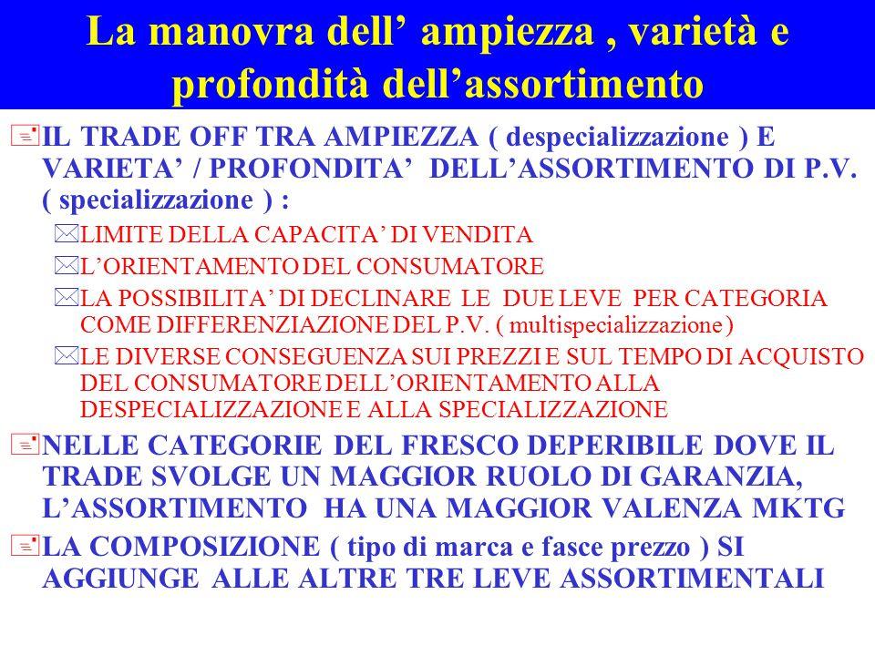 La manovra dell' ampiezza, varietà e profondità dell'assortimento +IL TRADE OFF TRA AMPIEZZA ( despecializzazione ) E VARIETA' / PROFONDITA' DELL'ASSO