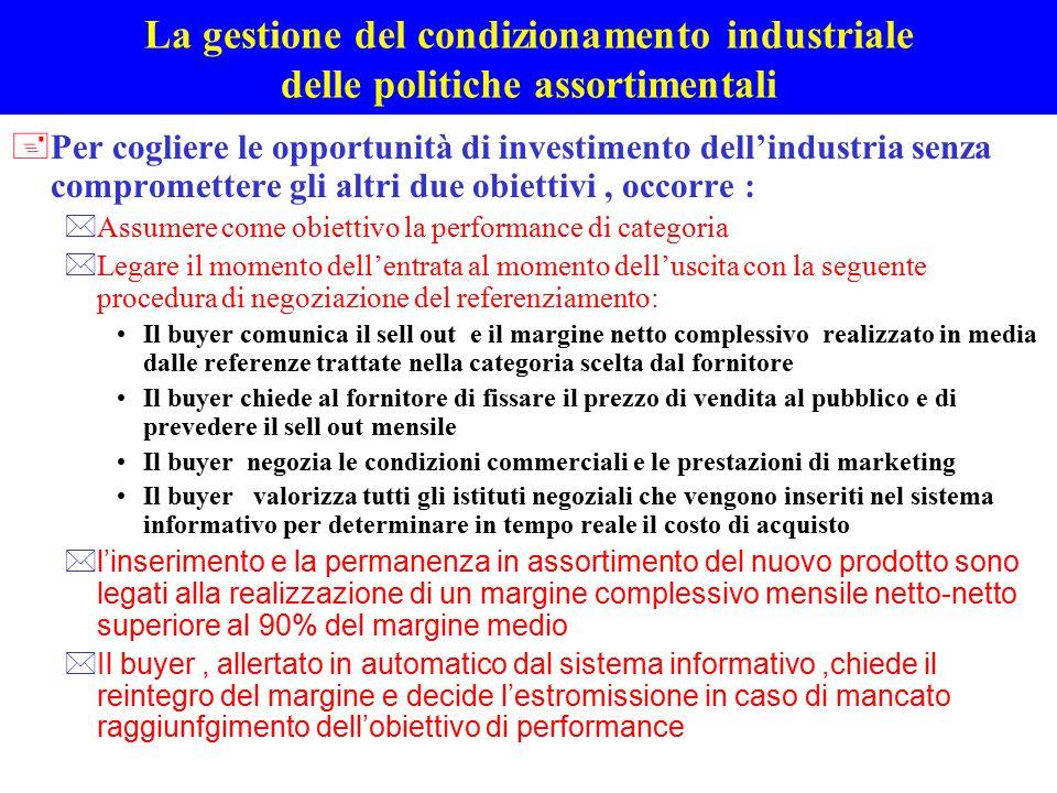 La gestione del condizionamento industriale delle politiche assortimentali +Per cogliere le opportunità di investimento dell'industria senza compromet