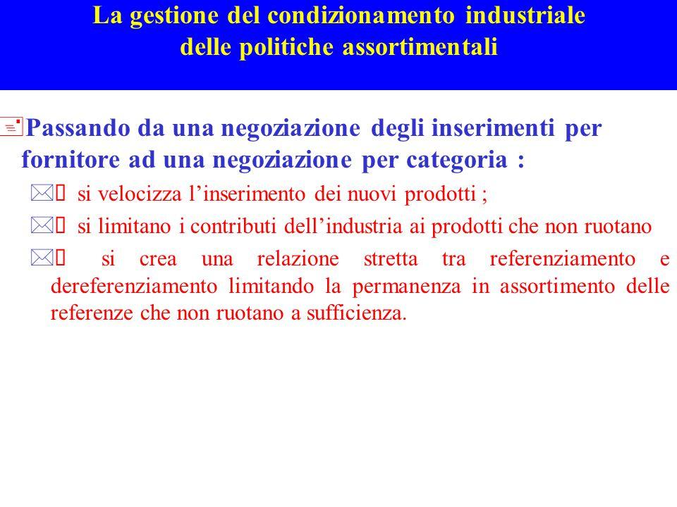 La gestione del condizionamento industriale delle politiche assortimentali +Passando da una negoziazione degli inserimenti per fornitore ad una negozi