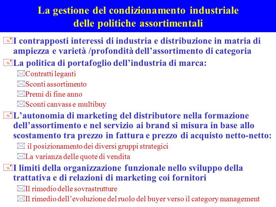 La gestione del condizionamento industriale delle politiche assortimentali +I contrapposti interessi di industria e distribuzione in matria di ampiezz