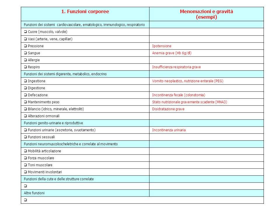 1. Funzioni corporeeMenomazioni e gravità (esempi) Funzioni dei sistemi cardiovascolare, ematologico, immunologico, respiratorio  Cuore (muscolo, val