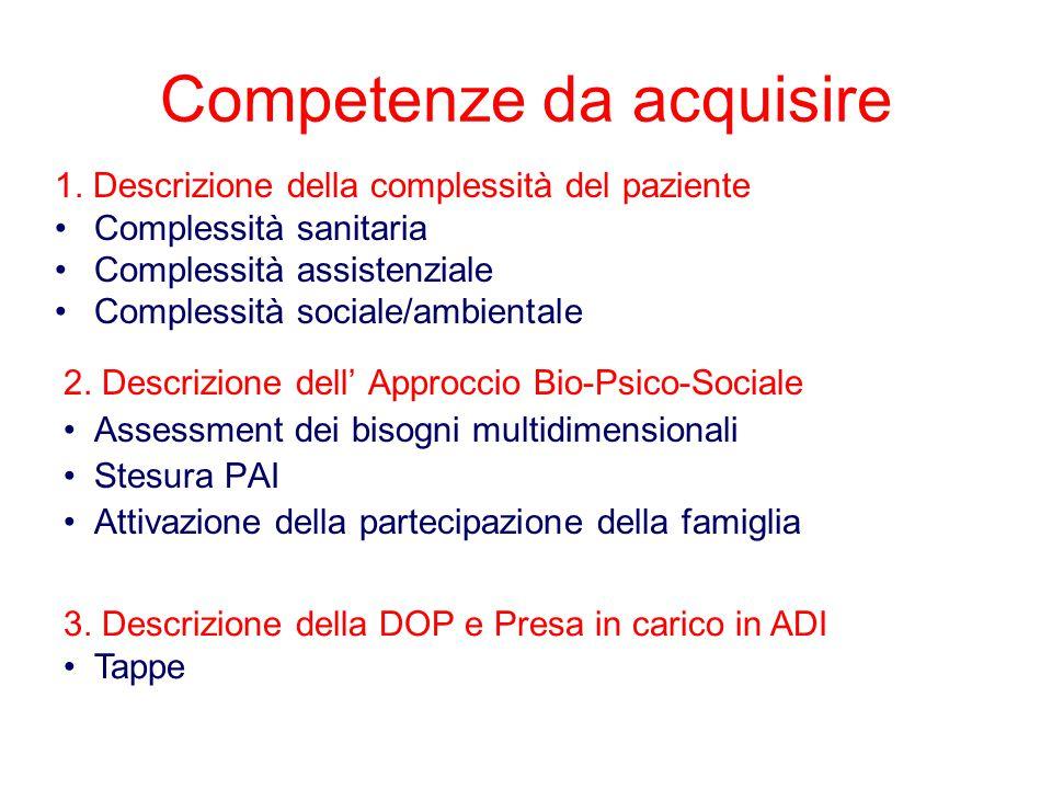 Competenze da acquisire 2. Descrizione dell' Approccio Bio-Psico-Sociale Assessment dei bisogni multidimensionali Stesura PAI Attivazione della partec