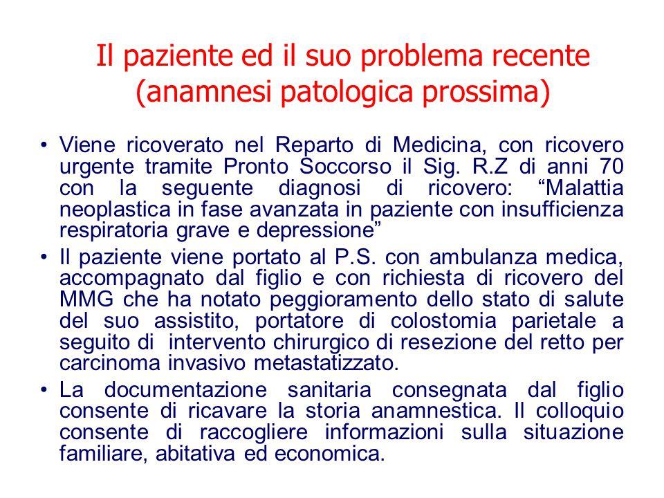 Il paziente e la sua storia anamnestica (anamnesi patologica remota) Da quando aveva 20 anni R.Z.