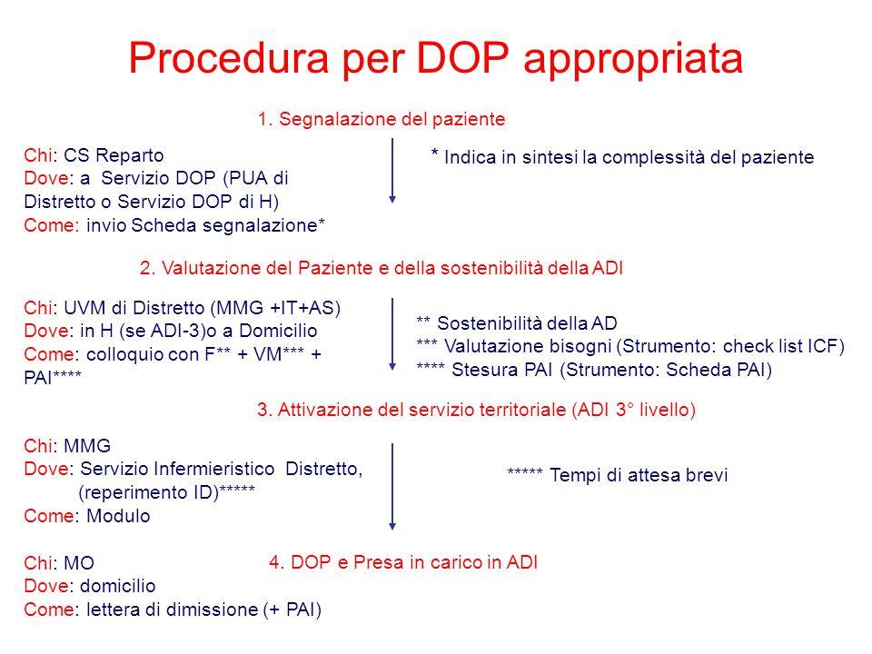 Chi: CS Reparto Dove: a Servizio DOP (PUA di Distretto o Servizio DOP di H) Come: invio Scheda segnalazione* 2. Valutazione del Paziente e della soste