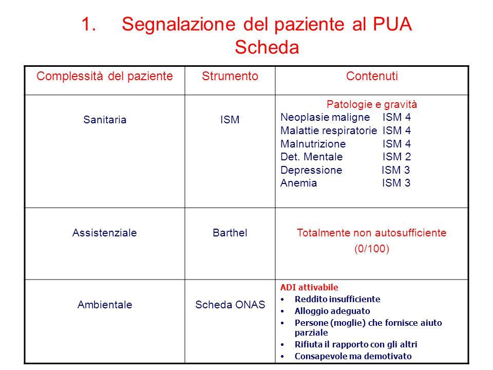 Complessità del pazienteStrumentoContenuti SanitariaISM Patologie e gravità Neoplasie maligne ISM 4 Malattie respiratorie ISM 4 Malnutrizione ISM 4 De