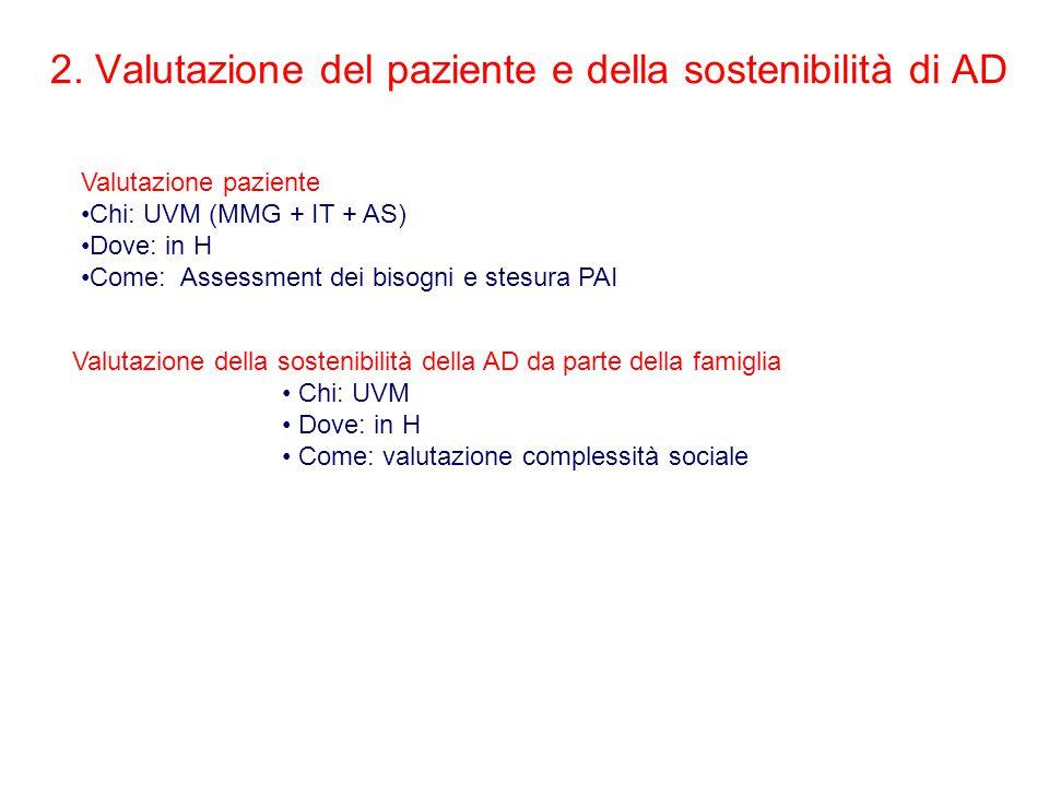 2. Valutazione del paziente e della sostenibilità di AD Valutazione paziente Chi: UVM (MMG + IT + AS) Dove: in HCome: Assessment dei bisogni e stesura
