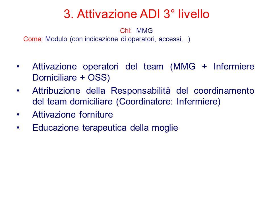 3. Attivazione ADI 3° livello Attivazione operatori del team (MMG + Infermiere Domiciliare + OSS) Attribuzione della Responsabilità del coordinamento