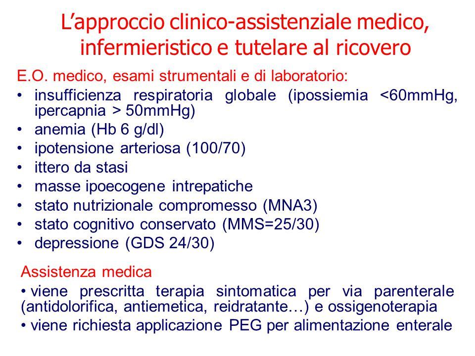 E.O. medico, esami strumentali e di laboratorio: insufficienza respiratoria globale (ipossiemia 50mmHg) anemia (Hb 6 g/dl) ipotensione arteriosa (100/
