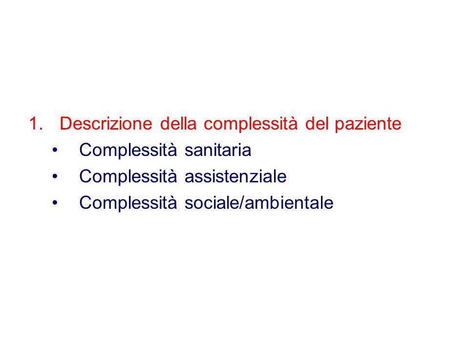 1.Descrizione della complessità del paziente Complessità sanitaria Complessità assistenziale Complessità sociale/ambientale