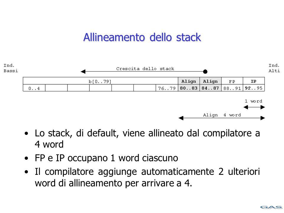 Allineamento dello stack Lo stack, di default, viene allineato dal compilatore a 4 word FP e IP occupano 1 word ciascuno Il compilatore aggiunge automaticamente 2 ulteriori word di allineamento per arrivare a 4.