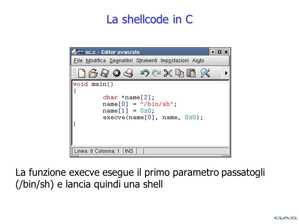 La shellcode in C La funzione execve esegue il primo parametro passatogli (/bin/sh) e lancia quindi una shell