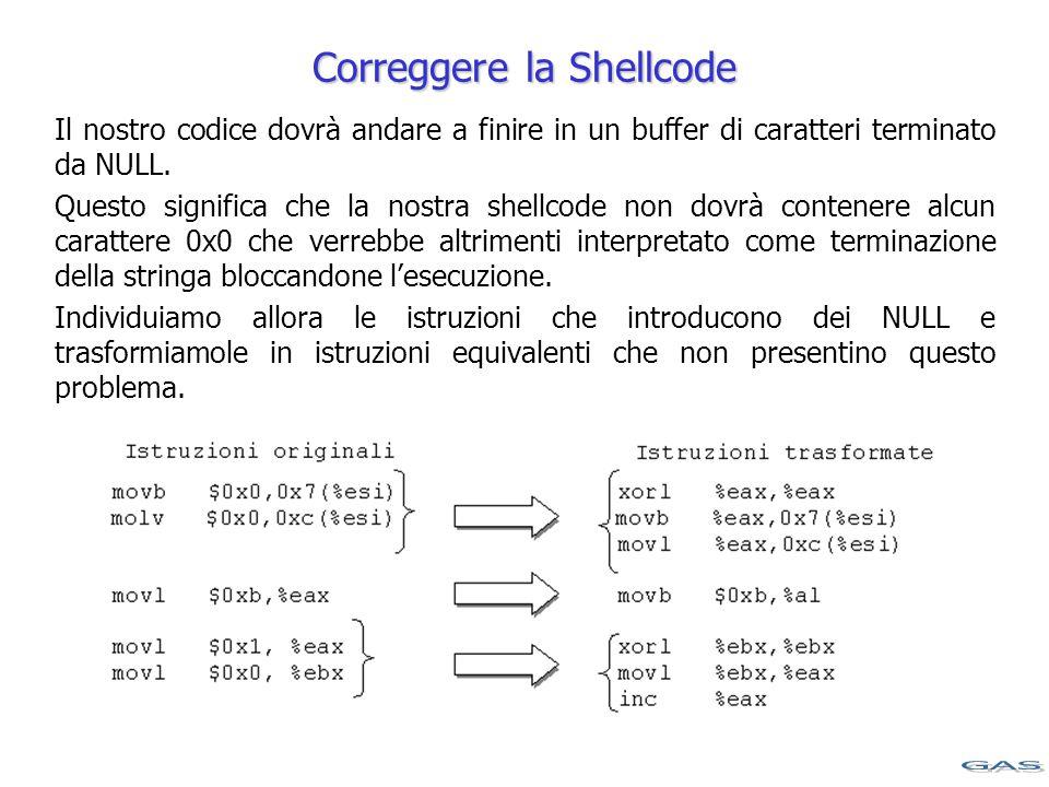Correggere la Shellcode Il nostro codice dovrà andare a finire in un buffer di caratteri terminato da NULL.