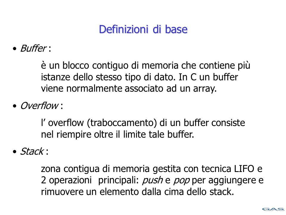 Buffer : è un blocco contiguo di memoria che contiene più istanze dello stesso tipo di dato.