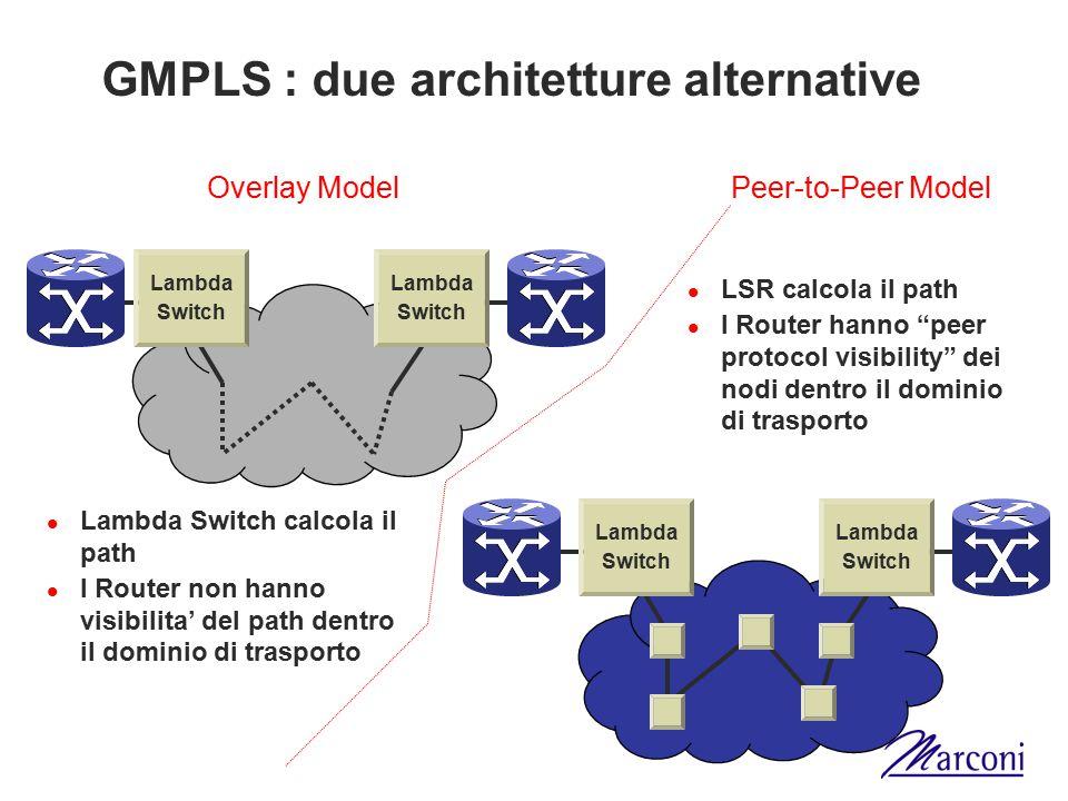 GMPLS : due architetture alternative Lambda Switch Lambda Switch Lambda Switch calcola il path I Router non hanno visibilita' del path dentro il domin