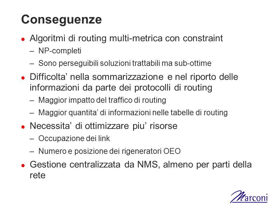 Conseguenze Algoritmi di routing multi-metrica con constraint –NP-completi –Sono perseguibili soluzioni trattabili ma sub-ottime Difficolta' nella som