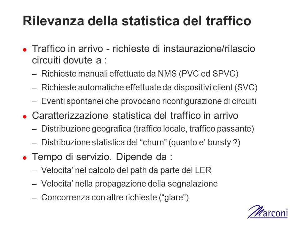 Rilevanza della statistica del traffico Traffico in arrivo - richieste di instaurazione/rilascio circuiti dovute a : –Richieste manuali effettuate da