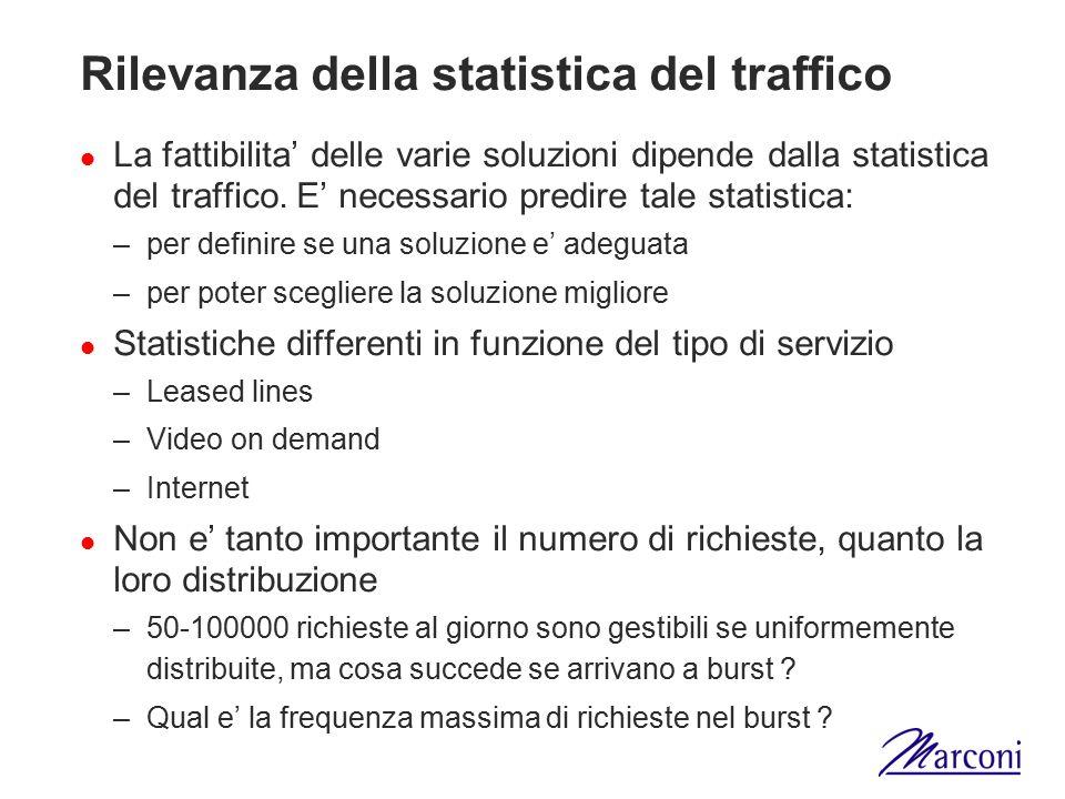 Rilevanza della statistica del traffico La fattibilita' delle varie soluzioni dipende dalla statistica del traffico. E' necessario predire tale statis