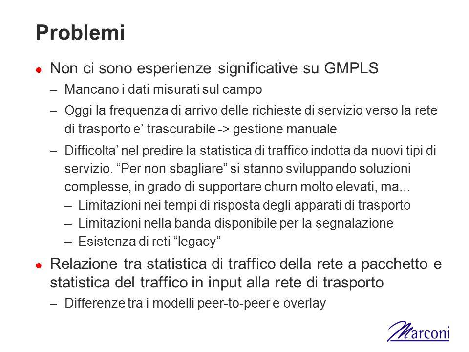 Problemi Non ci sono esperienze significative su GMPLS –Mancano i dati misurati sul campo –Oggi la frequenza di arrivo delle richieste di servizio ver