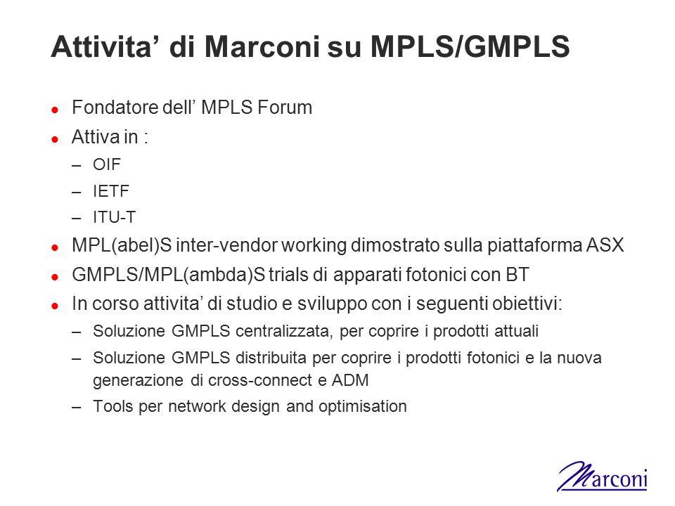 Attivita' di Marconi su MPLS/GMPLS Fondatore dell' MPLS Forum Attiva in : –OIF –IETF –ITU-T MPL(abel)S inter-vendor working dimostrato sulla piattafor