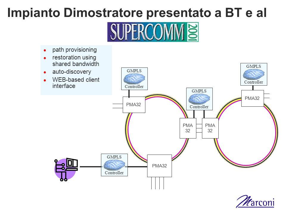 Impianto Dimostratore presentato a BT e al PMA32 GMPLS Controller GMPLS Controller GMPLS Controller GMPLS Controller path provisioning restoration usi