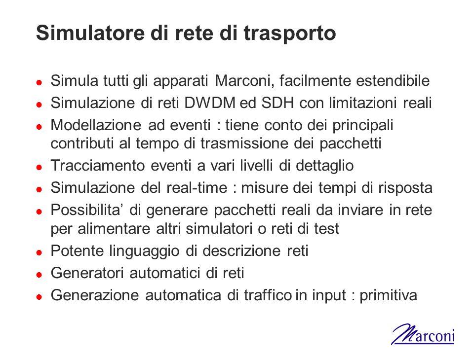 Simulatore di rete di trasporto Simula tutti gli apparati Marconi, facilmente estendibile Simulazione di reti DWDM ed SDH con limitazioni reali Modell