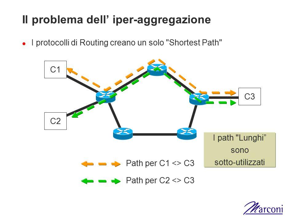 MPLS : elementi base L'etichetta MPLS –Un'etichetta (LABEL) e' un breve identificatore di lunghezza fissa, usato per identificare un insieme di pacchetti IP, solitamente con significato solo locale –32 bit con 4 campi (20 bit : label, 3 riservati, 1 stacking, 8 TTL) Protocolli di segnalazione –permette all' LSRs (Label Switched Router) di implementare un path, noto come LSP (Label Switched Path) dal LSR di input all' LSR di output Protocolli di routing estesi –distribuiscono la topologia e dati sulla disponibilita' di risorse