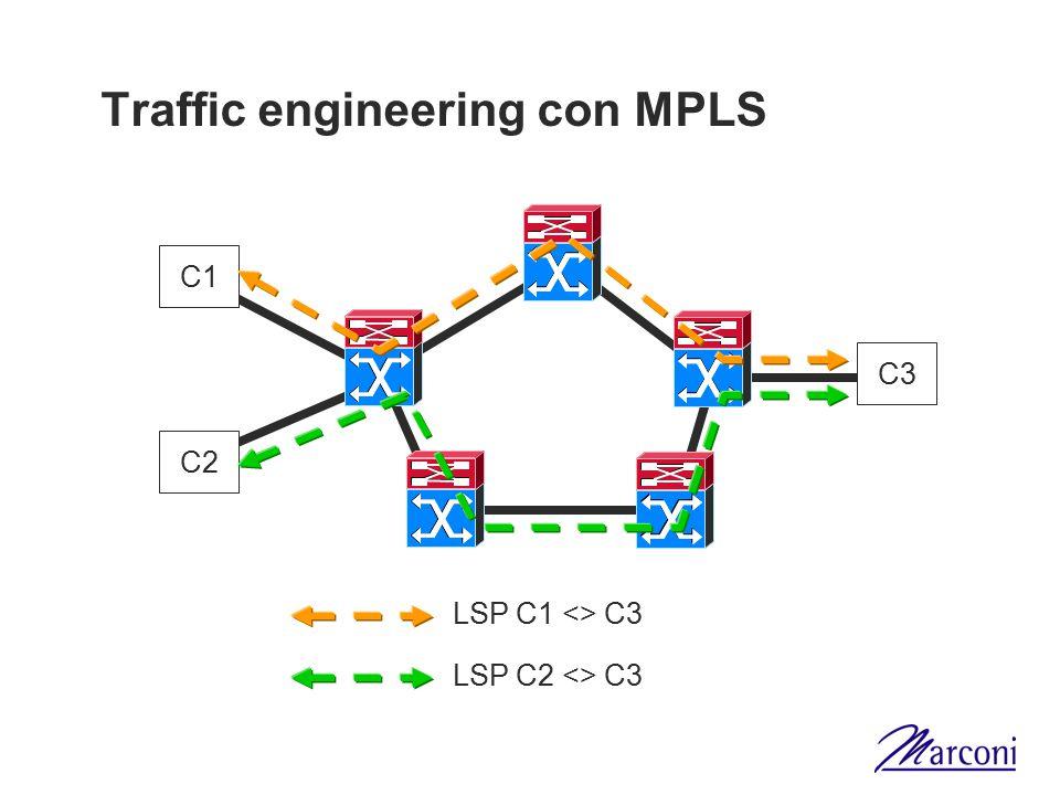 Merging di servizi differenti Lambda Switch Lambda Switch WDMWDM WDMWDM LSR MPLS ATM MPLS ATM OCT #1...