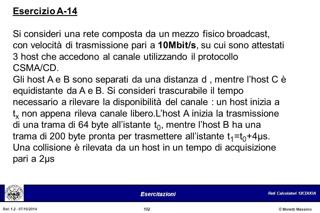 Reti Calcolatori 12CDUOA 102 Esercitazioni © Monetti Massimo Rel: 1.2 - 07/10/2014 Esercizio A-14 Si consideri una rete composta da un mezzo fisico br
