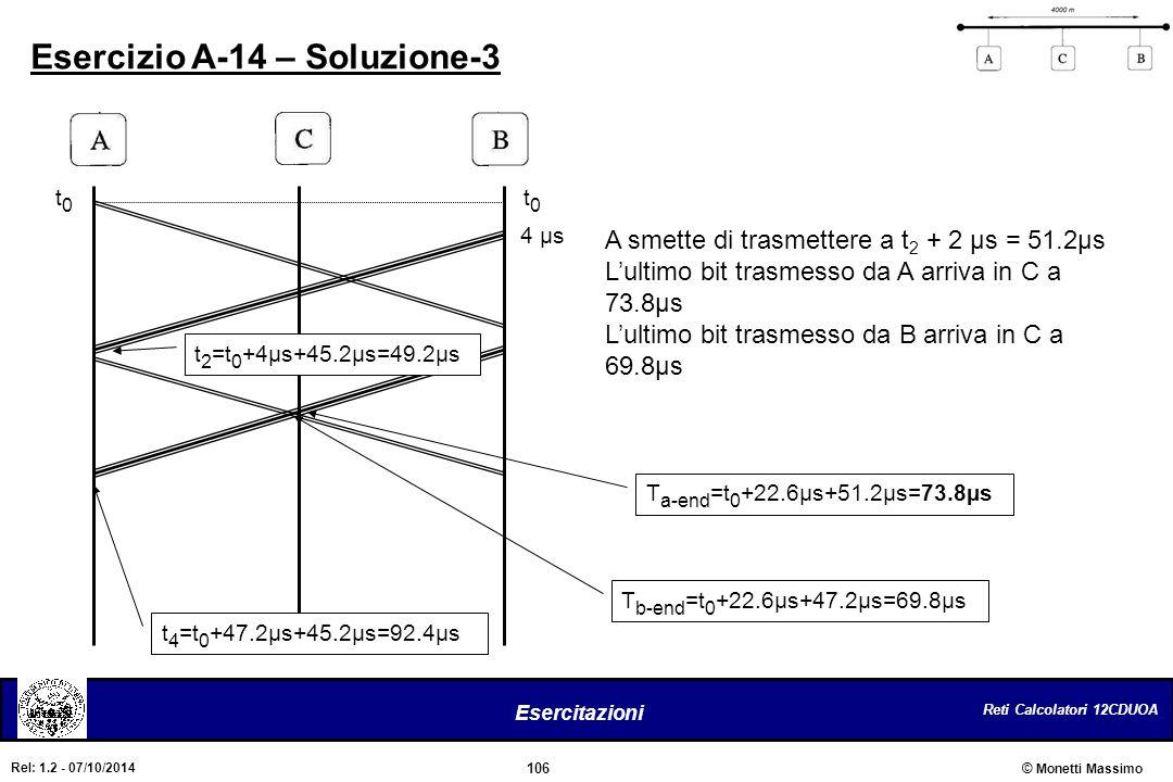Reti Calcolatori 12CDUOA 106 Esercitazioni © Monetti Massimo Rel: 1.2 - 07/10/2014 Esercizio A-14 – Soluzione-3 t0t0 t0t0 4 µs T a-end =t 0 +22.6µs+51