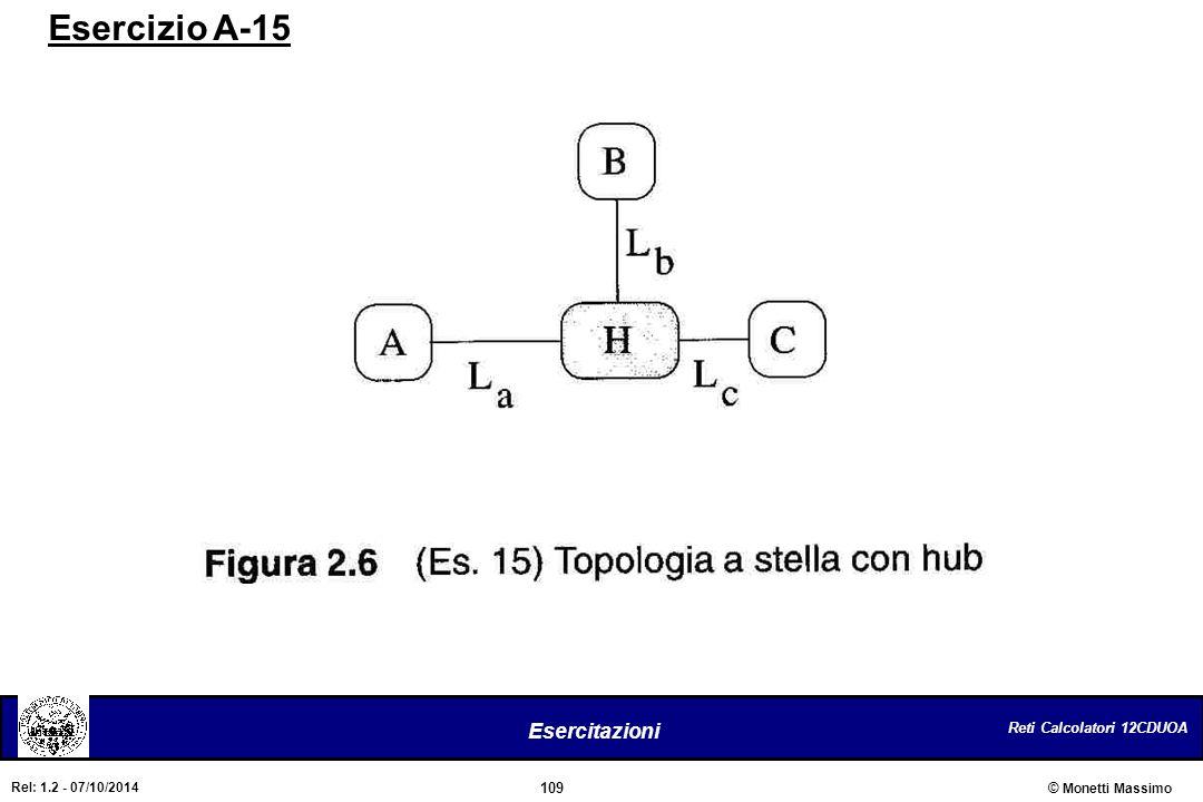 Reti Calcolatori 12CDUOA 109 Esercitazioni © Monetti Massimo Rel: 1.2 - 07/10/2014 Esercizio A-15