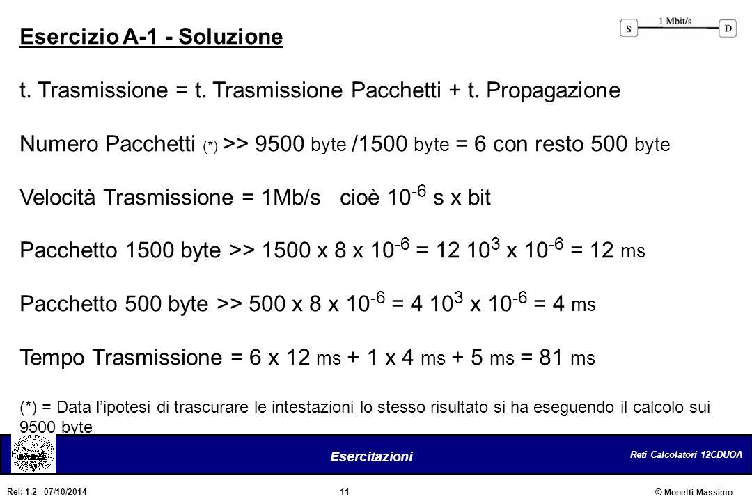 Reti Calcolatori 12CDUOA 11 Esercitazioni © Monetti Massimo Rel: 1.2 - 07/10/2014 Esercizio A-1 - Soluzione t. Trasmissione = t. Trasmissione Pacchett