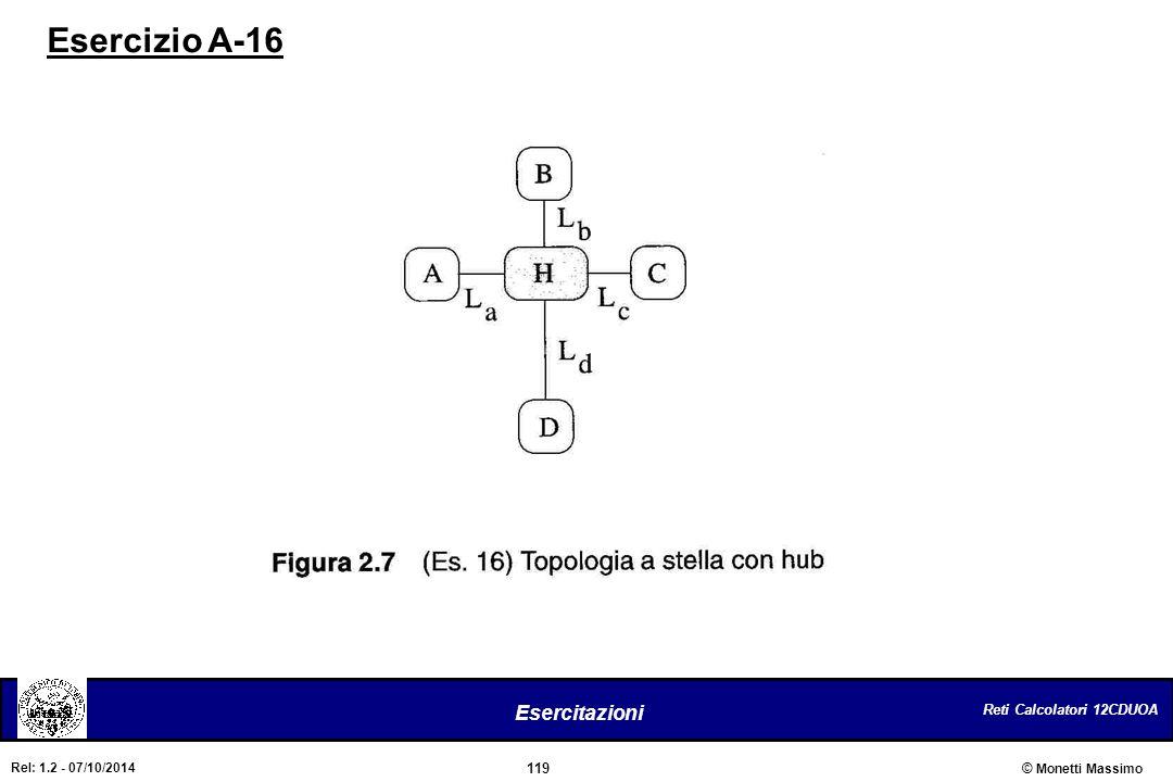 Reti Calcolatori 12CDUOA 119 Esercitazioni © Monetti Massimo Rel: 1.2 - 07/10/2014 Esercizio A-16