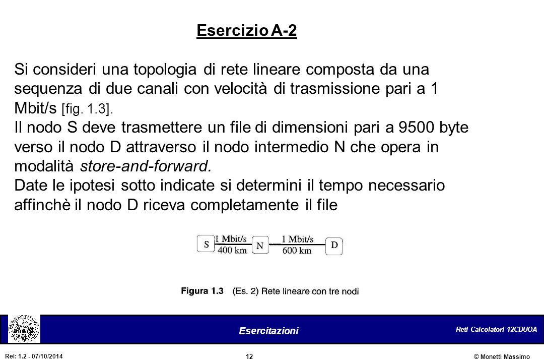 Reti Calcolatori 12CDUOA 12 Esercitazioni © Monetti Massimo Rel: 1.2 - 07/10/2014 Esercizio A-2 Si consideri una topologia di rete lineare composta da