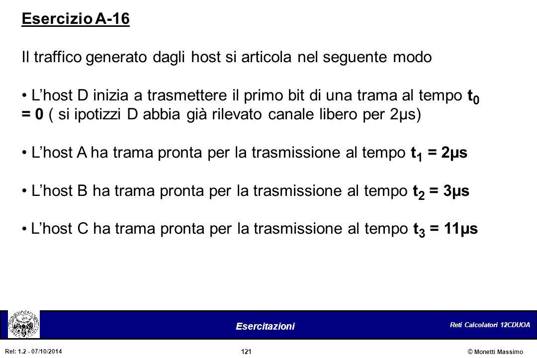 Reti Calcolatori 12CDUOA 121 Esercitazioni © Monetti Massimo Rel: 1.2 - 07/10/2014 Esercizio A-16 Il traffico generato dagli host si articola nel segu
