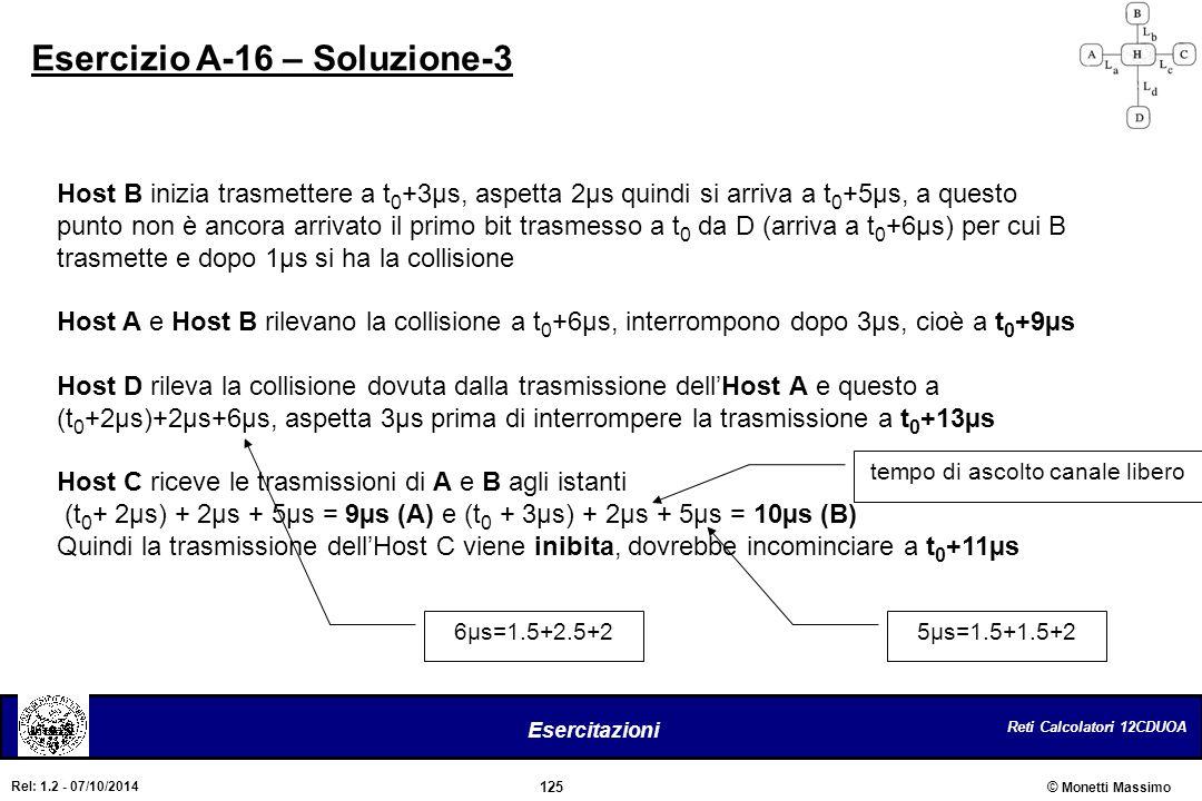Reti Calcolatori 12CDUOA 125 Esercitazioni © Monetti Massimo Rel: 1.2 - 07/10/2014 Esercizio A-16 – Soluzione-3 Host B inizia trasmettere a t 0 +3µs,