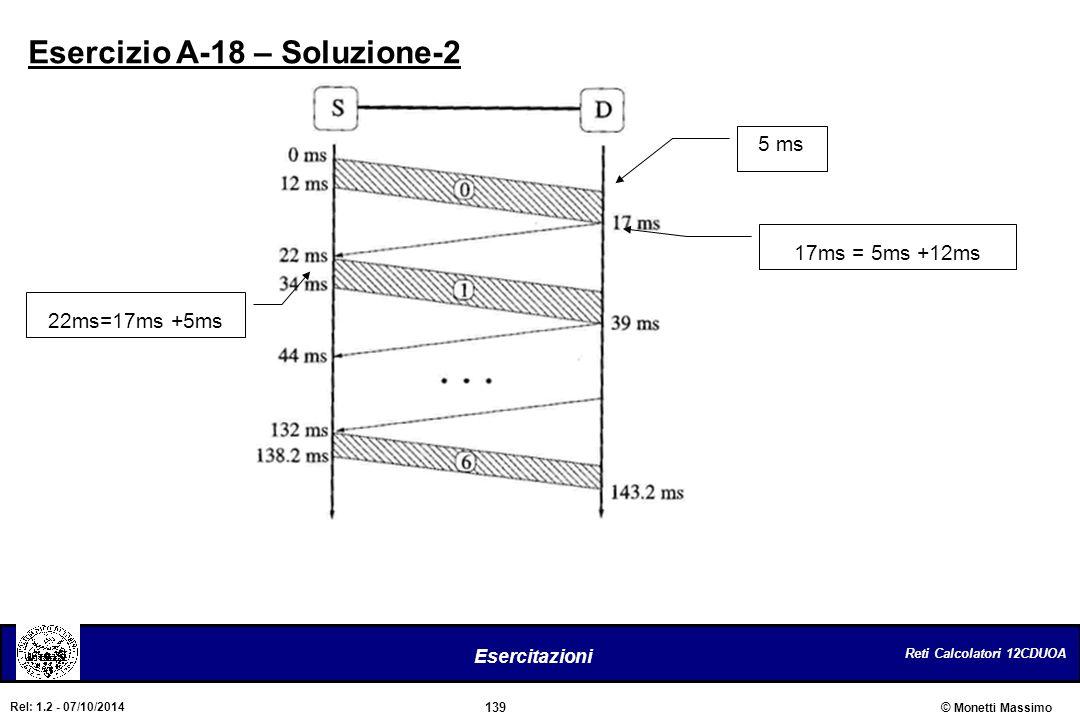 Reti Calcolatori 12CDUOA 139 Esercitazioni © Monetti Massimo Rel: 1.2 - 07/10/2014 5 ms 22ms=17ms +5ms 17ms = 5ms +12ms Esercizio A-18 – Soluzione-2