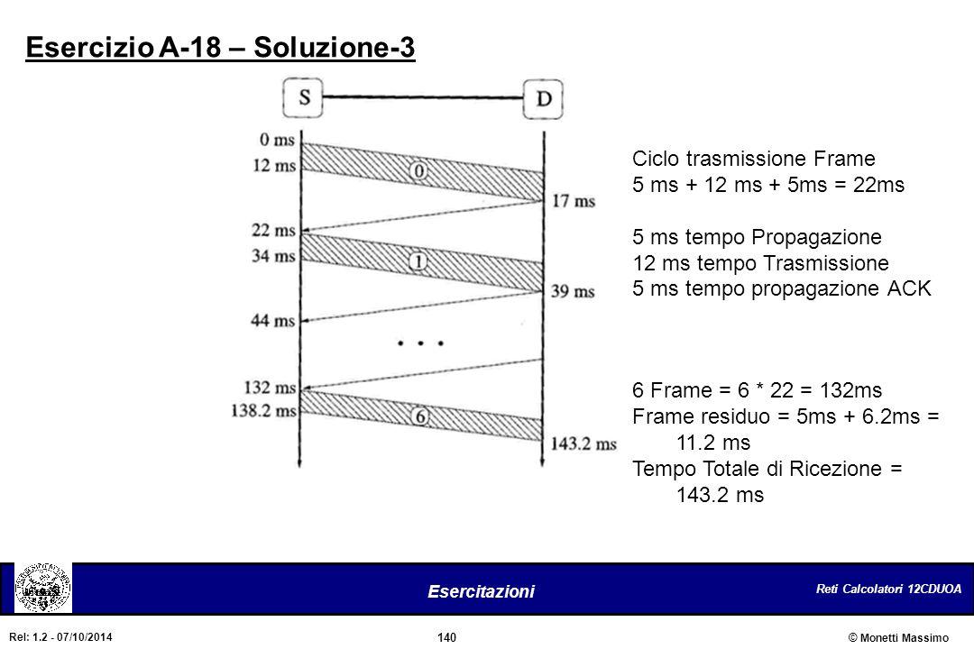 Reti Calcolatori 12CDUOA 140 Esercitazioni © Monetti Massimo Rel: 1.2 - 07/10/2014 Ciclo trasmissione Frame 5 ms + 12 ms + 5ms = 22ms 5 ms tempo Propa