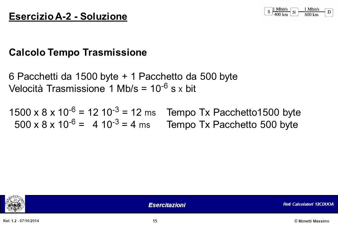 Reti Calcolatori 12CDUOA 15 Esercitazioni © Monetti Massimo Rel: 1.2 - 07/10/2014 Esercizio A-2 - Soluzione Calcolo Tempo Trasmissione 6 Pacchetti da