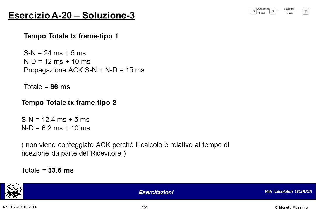 Reti Calcolatori 12CDUOA 151 Esercitazioni © Monetti Massimo Rel: 1.2 - 07/10/2014 Esercizio A-20 – Soluzione-3 Tempo Totale tx frame-tipo 1 S-N = 24