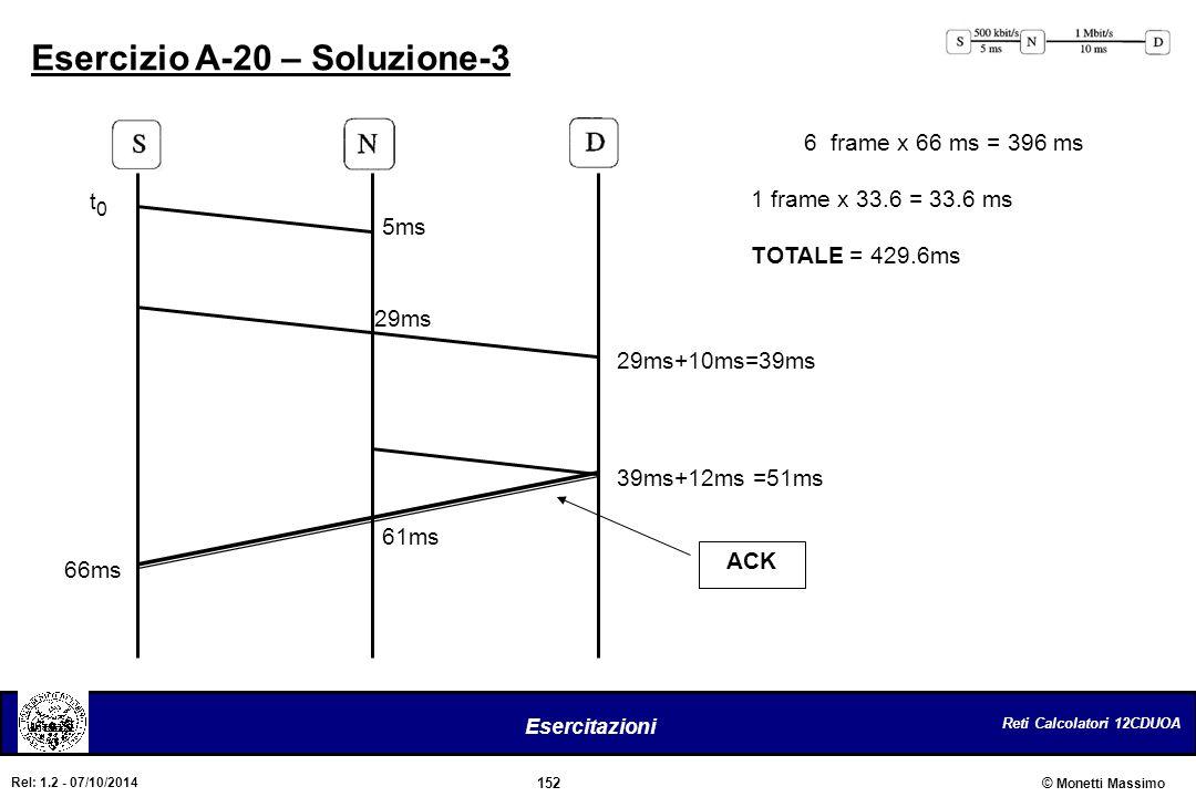 Reti Calcolatori 12CDUOA 152 Esercitazioni © Monetti Massimo Rel: 1.2 - 07/10/2014 Esercizio A-20 – Soluzione-3 t0t0 29ms 5ms5ms 29ms+10ms=39ms 39ms+1
