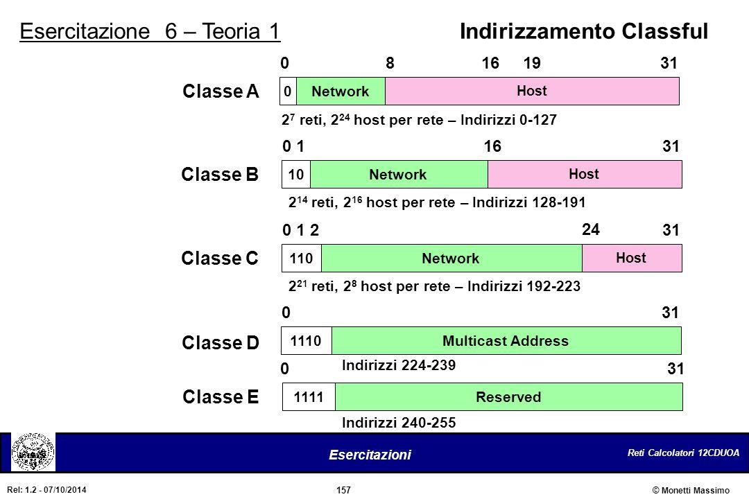 Reti Calcolatori 12CDUOA 157 Esercitazioni © Monetti Massimo Rel: 1.2 - 07/10/2014 Esercitazione 6 – Teoria 1 Classe A 0Network Host 08161931 Classe B
