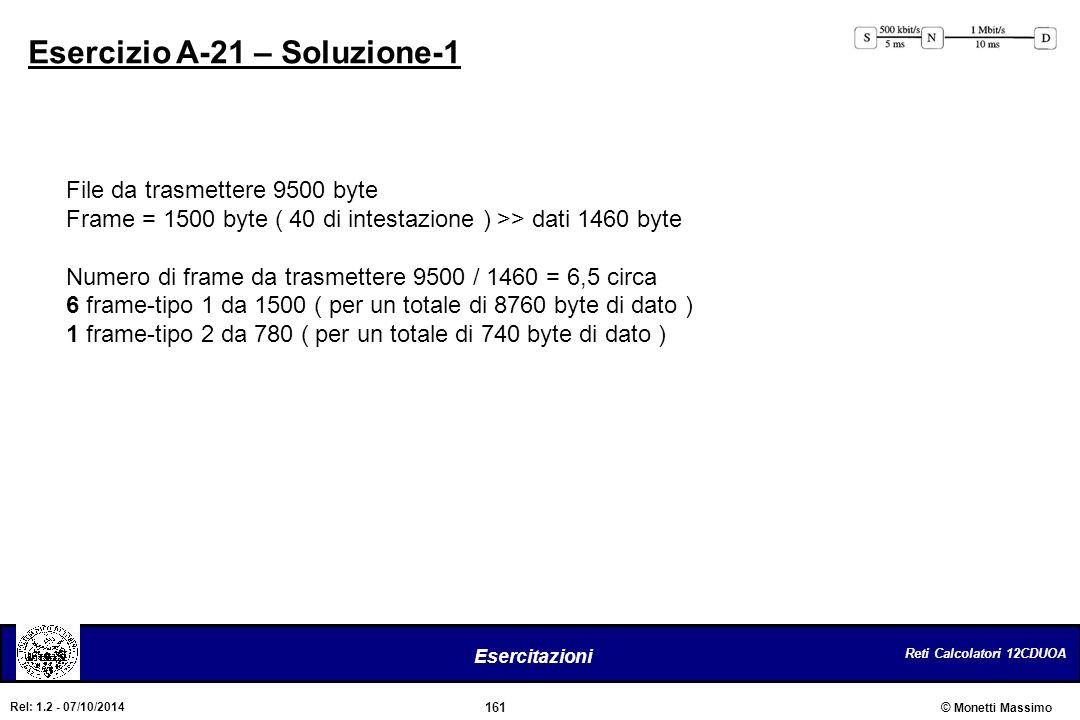 Reti Calcolatori 12CDUOA 161 Esercitazioni © Monetti Massimo Rel: 1.2 - 07/10/2014 Esercizio A-21 – Soluzione-1 File da trasmettere 9500 byte Frame =