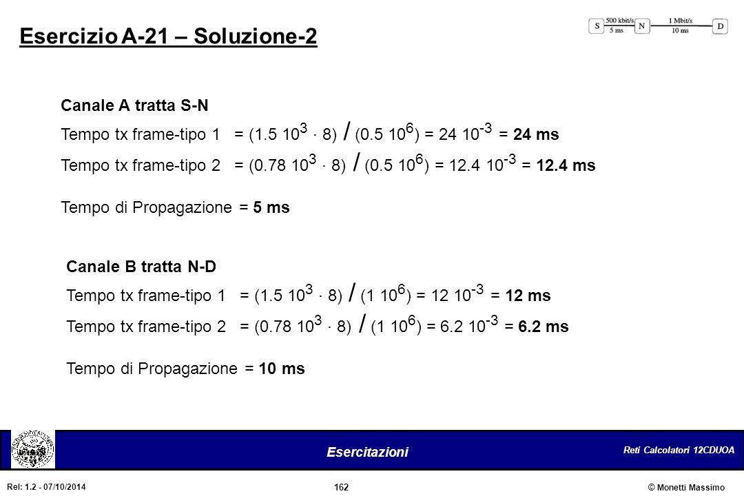 Reti Calcolatori 12CDUOA 162 Esercitazioni © Monetti Massimo Rel: 1.2 - 07/10/2014 Esercizio A-21 – Soluzione-2 Canale A tratta S-N Tempo tx frame-tip