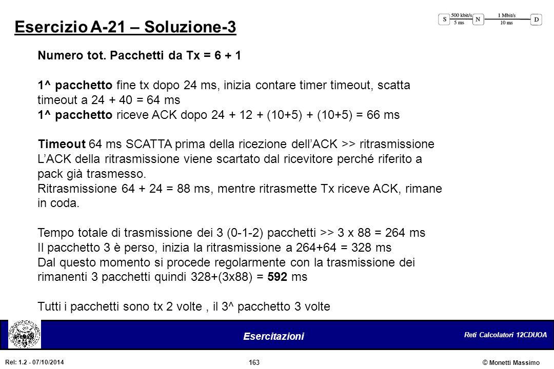Reti Calcolatori 12CDUOA 163 Esercitazioni © Monetti Massimo Rel: 1.2 - 07/10/2014 Esercizio A-21 – Soluzione-3 Numero tot. Pacchetti da Tx = 6 + 1 1^