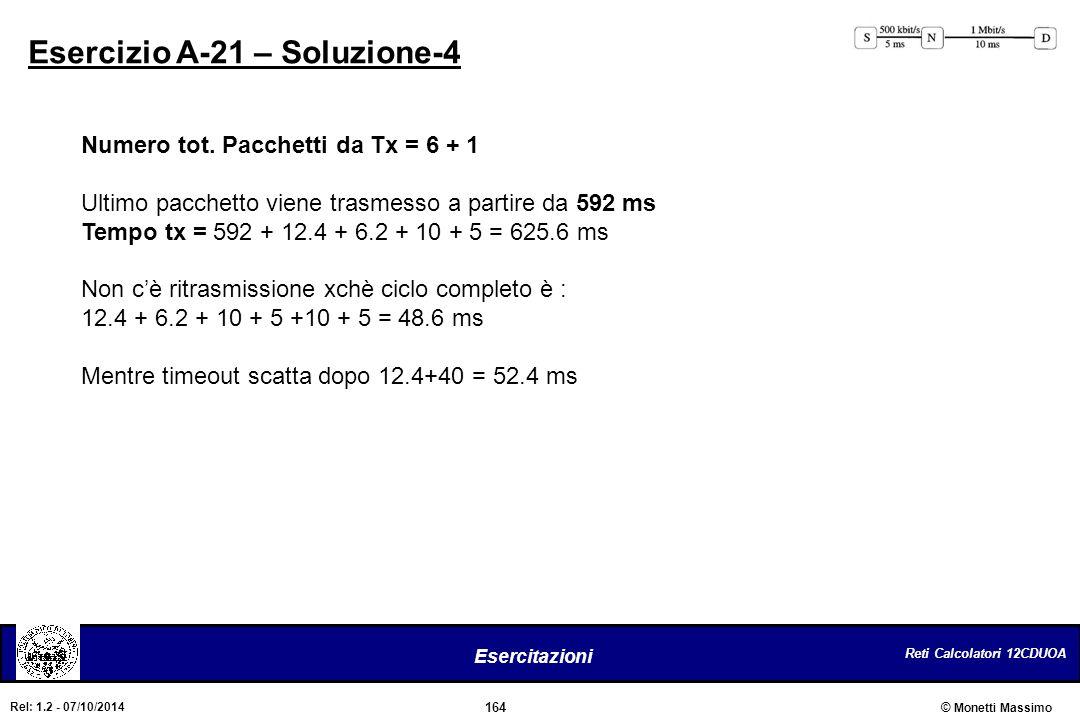 Reti Calcolatori 12CDUOA 164 Esercitazioni © Monetti Massimo Rel: 1.2 - 07/10/2014 Esercizio A-21 – Soluzione-4 Numero tot. Pacchetti da Tx = 6 + 1 Ul